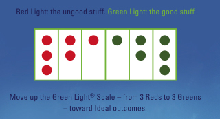 Green Light Scale
